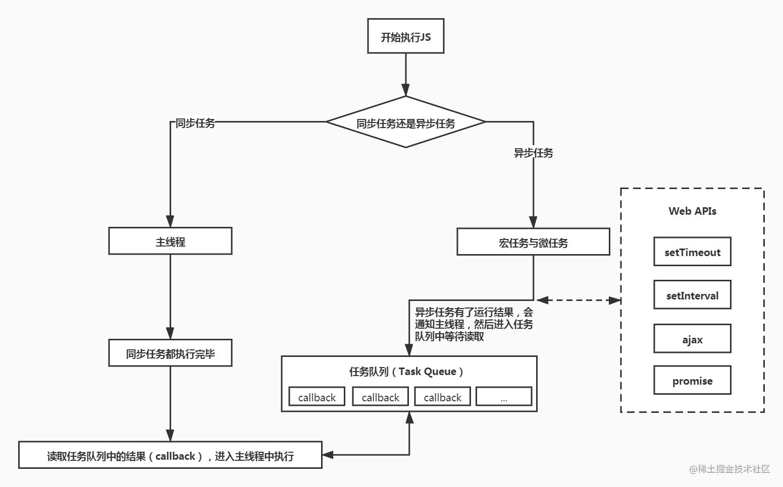 JS执行机制.jpg