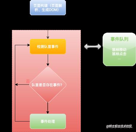 事件循环2.png