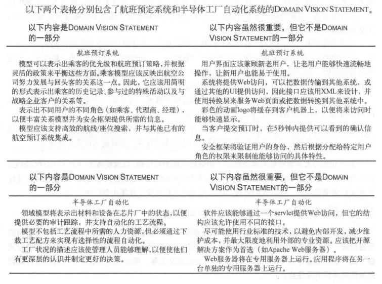 domain-vision-statement-demos