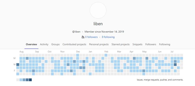 Liben于2021-07-29 11:54发布的图片