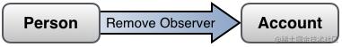 艺术/kvo_objects_remove.png