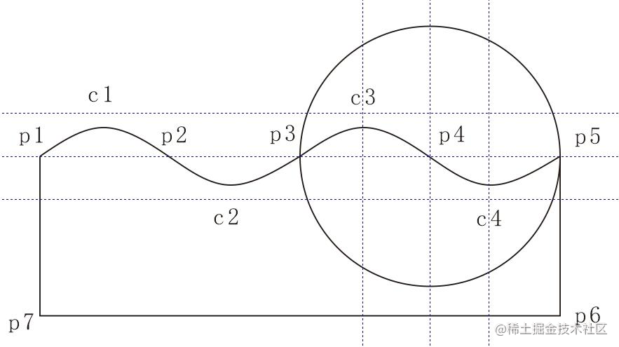 波浪区域数学模型