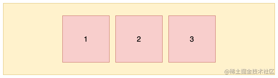 Flexbox布局-flex3png.png