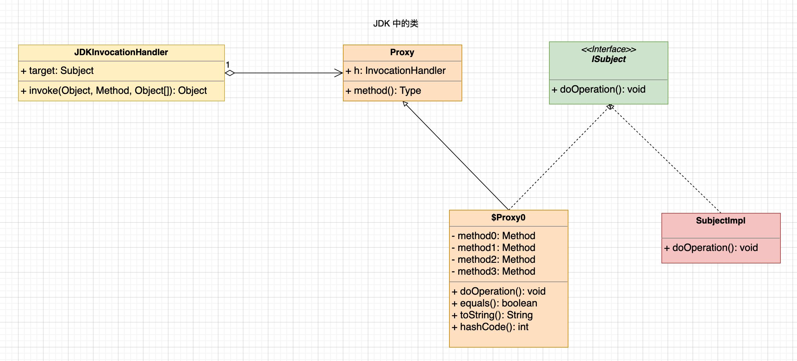 jdk-dynamic-proxy.png