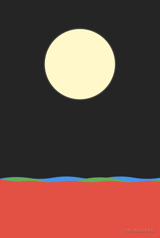 海浪示意图