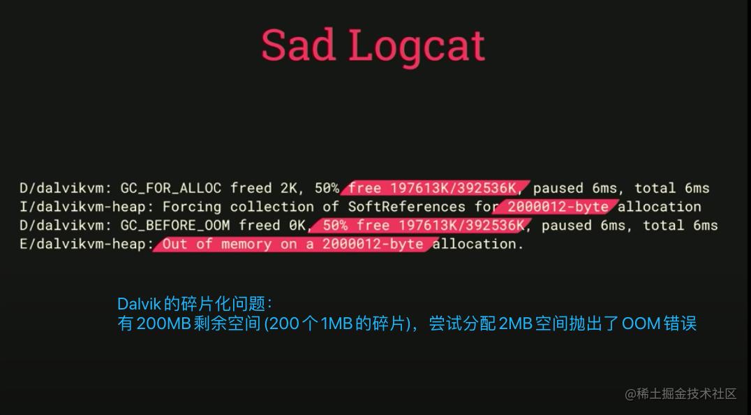 有 200MB 剩余空间 (200个 1MB 的内存碎片),尝试分配 2MB 空间抛出了OOM错误。
