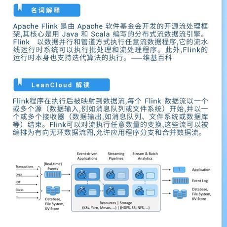 LeanCloud于2020-10-20 16:14发布的图片