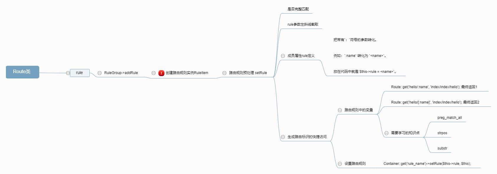route类的执行流程