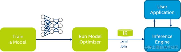 workflow_steps