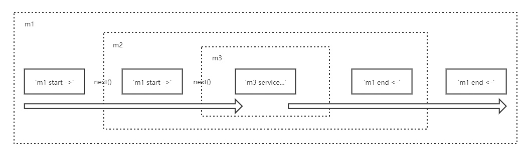 middleware (2).png