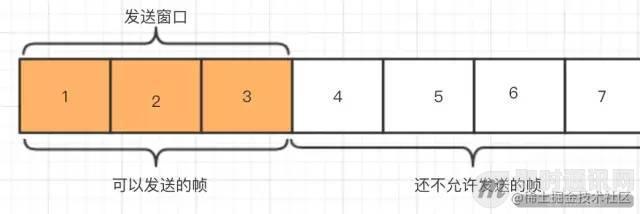迈向高阶:优秀Android程序员必知必会的网络基础_3.jpeg
