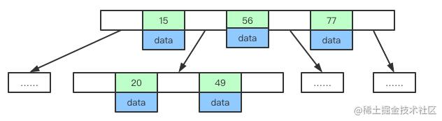 B树数据结构.png
