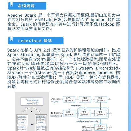 LeanCloud于2020-10-14 15:58发布的图片