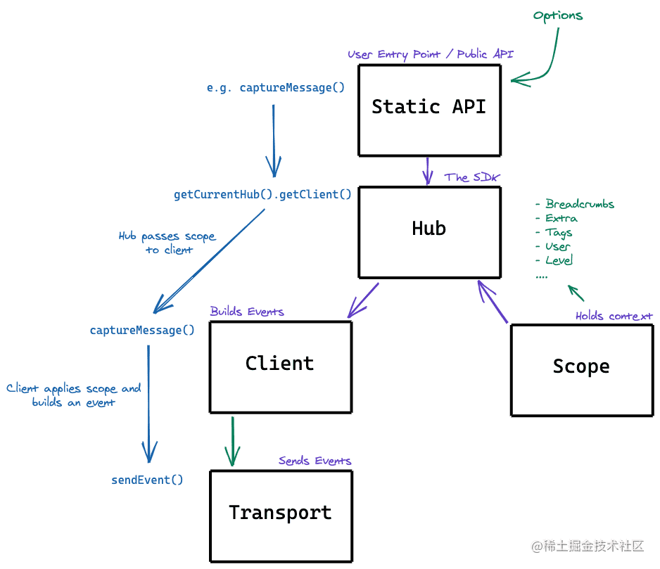 unified-api.png