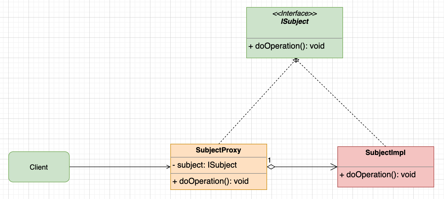 proxy-pattern.png