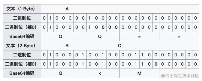 base64-decode.png
