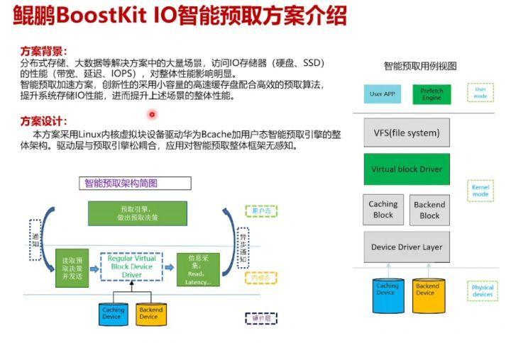 鲲鹏BoostKit虚拟化使能套件,让数据加密更安全_Kunpeng DevKit_24