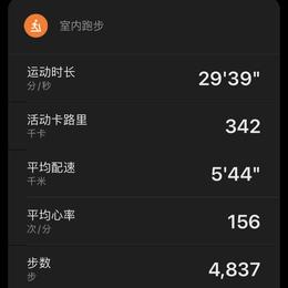 西山居彭于晏于2021-05-20 20:11发布的图片