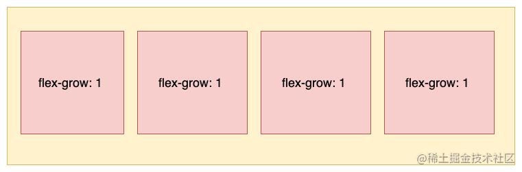 Flexbox布局-第 4 页1.png