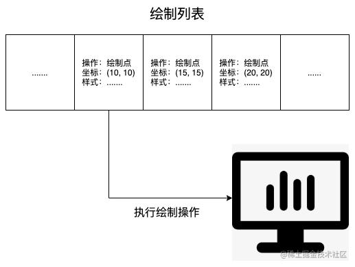 浏览器渲染原理-绘制图层.png