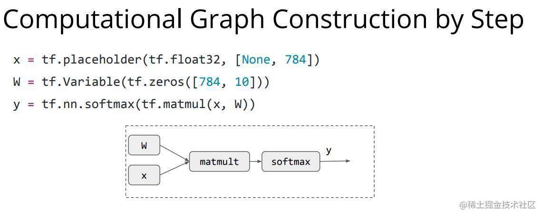 computation_graph2