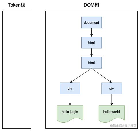 浏览器渲染原理-token5.png