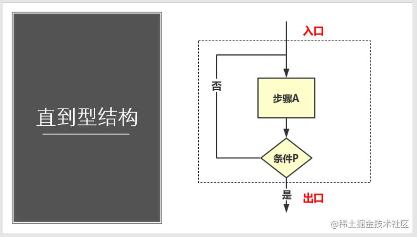 直线型结构