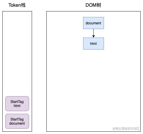 浏览器渲染原理-token1.png
