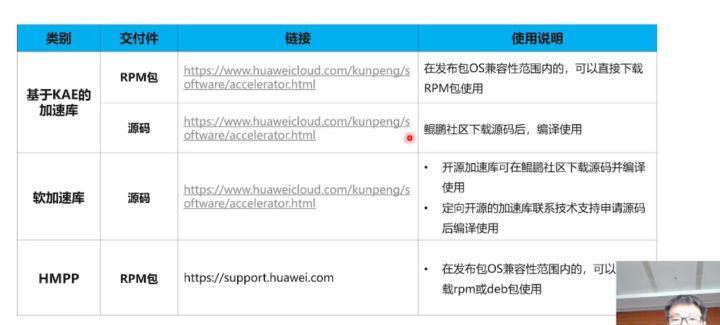 鲲鹏BoostKit虚拟化使能套件,让数据加密更安全_Kunpeng BoostKit_28
