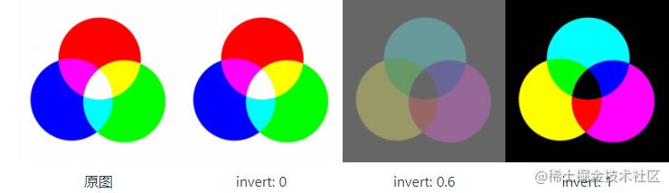 invert