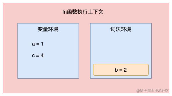 变量提升-块级作用域3.png