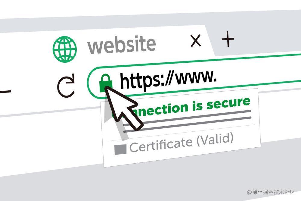 TLS/SSL Certificates