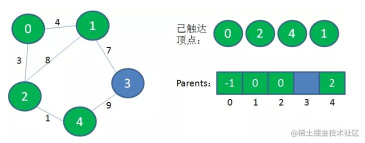 Prim-Unit-7.png