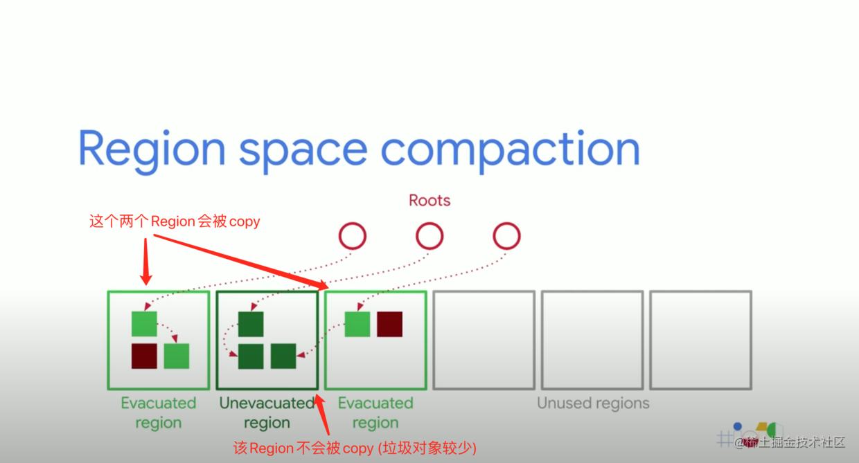 对region进行分析,决定每一个region是否进行copy