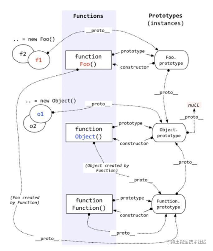 终极原型链.jpg