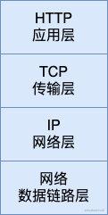 TCP四层.png