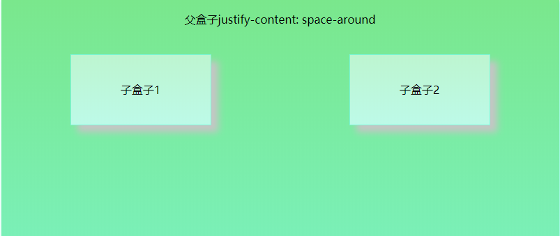 justify-content-space-around