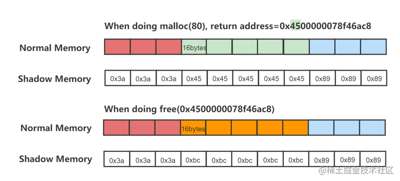 HWASAN图例.png