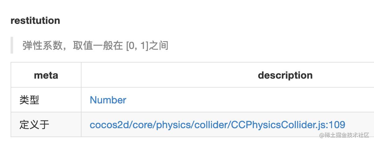 cocos2d API 文档