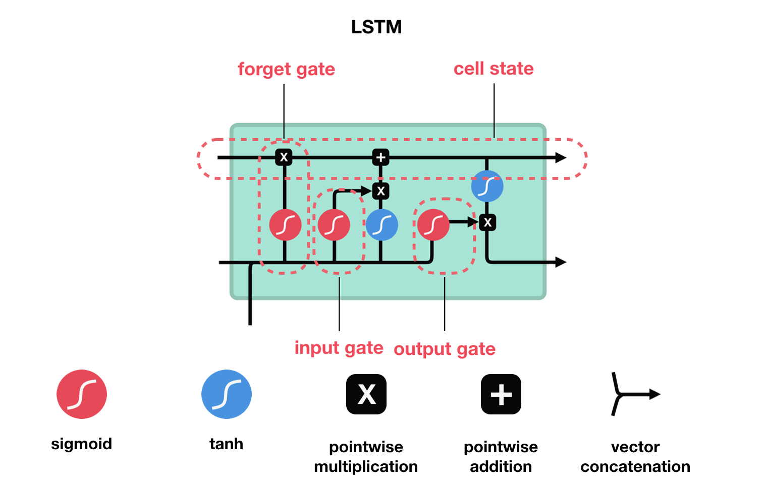 lstm1.png