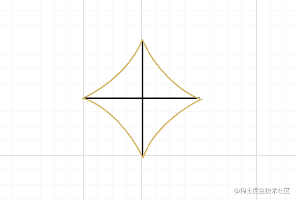 绘制星星示意图