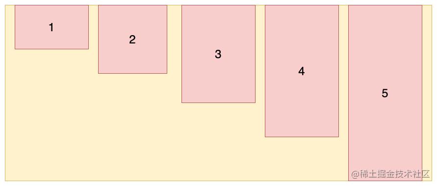 Flexbox布局-flex2.png