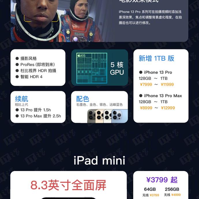 恋猫de小郭于2021-09-15 07:34发布的图片