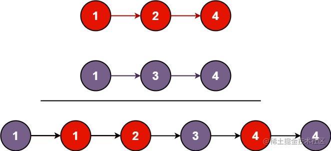 合并两个有序链表