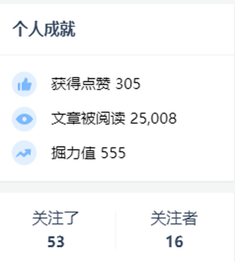 weiqinl于2021-01-01 23:21发布的图片