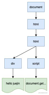 浏览器渲染原理-token6.png