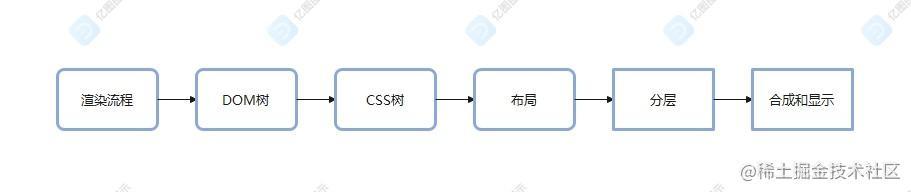 渲染1.jpg