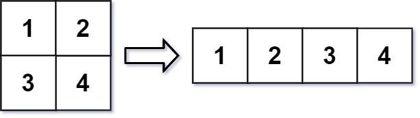重塑矩阵1