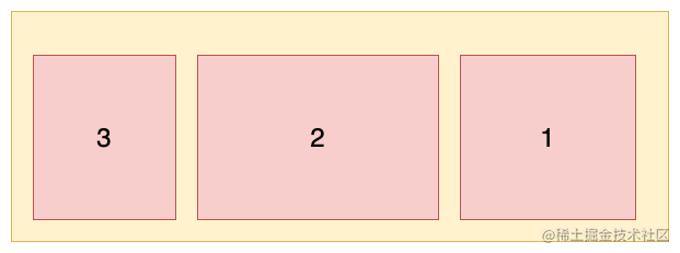 Flexbox布局-flex-direction1.png