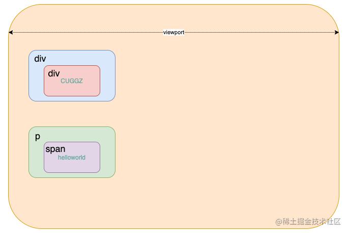 浏览器渲染原理-第 8 页.png